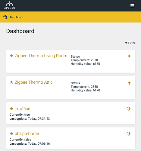 Apilio Dashboard with Devices